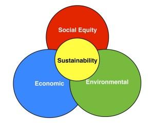 SustainabilityGraphic
